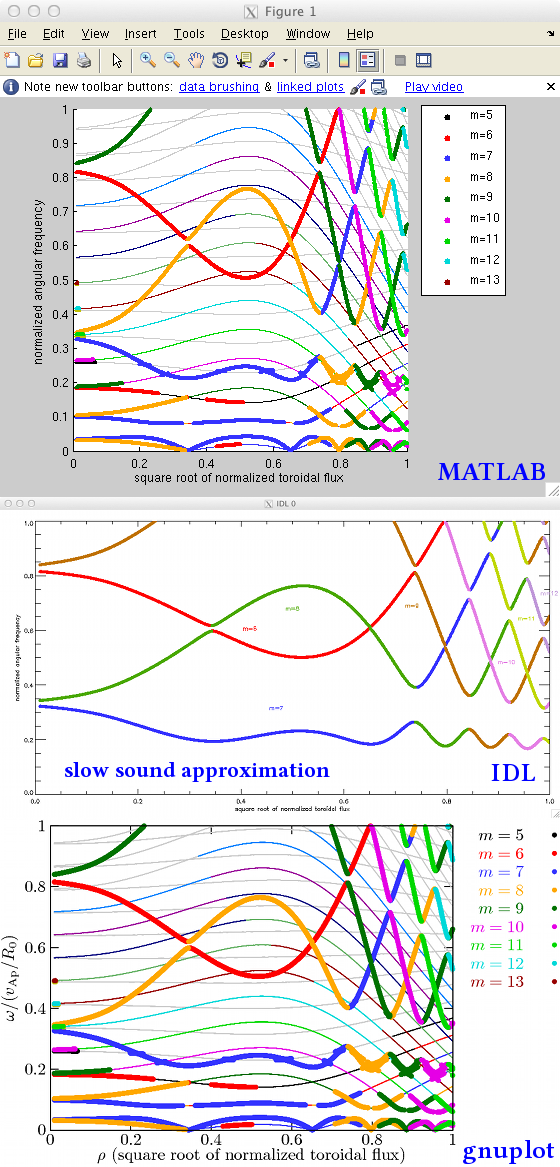 ALCON can now generate plotting script for MATLAB, IDL, and gnuplot